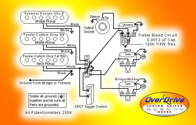 David Gilmour Strat Wiring Diagram - Wiring Diagram K10 on