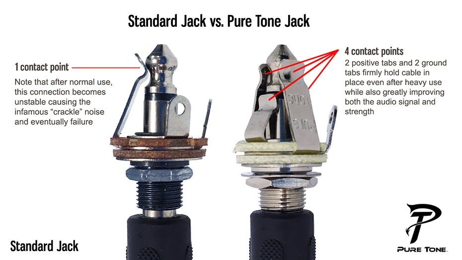 PTT1 - Pure Tone Full Contact Output Jack